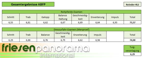 abfp-reinder-452