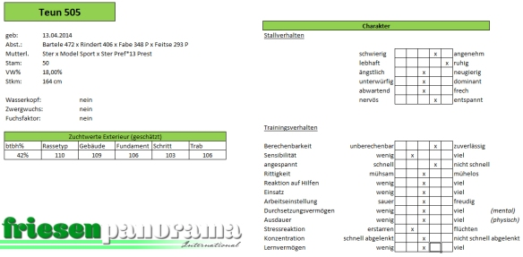 Trainingsrapport Teun 505