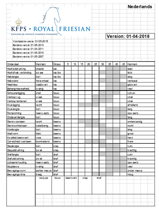 juryrapport-friese-paarden